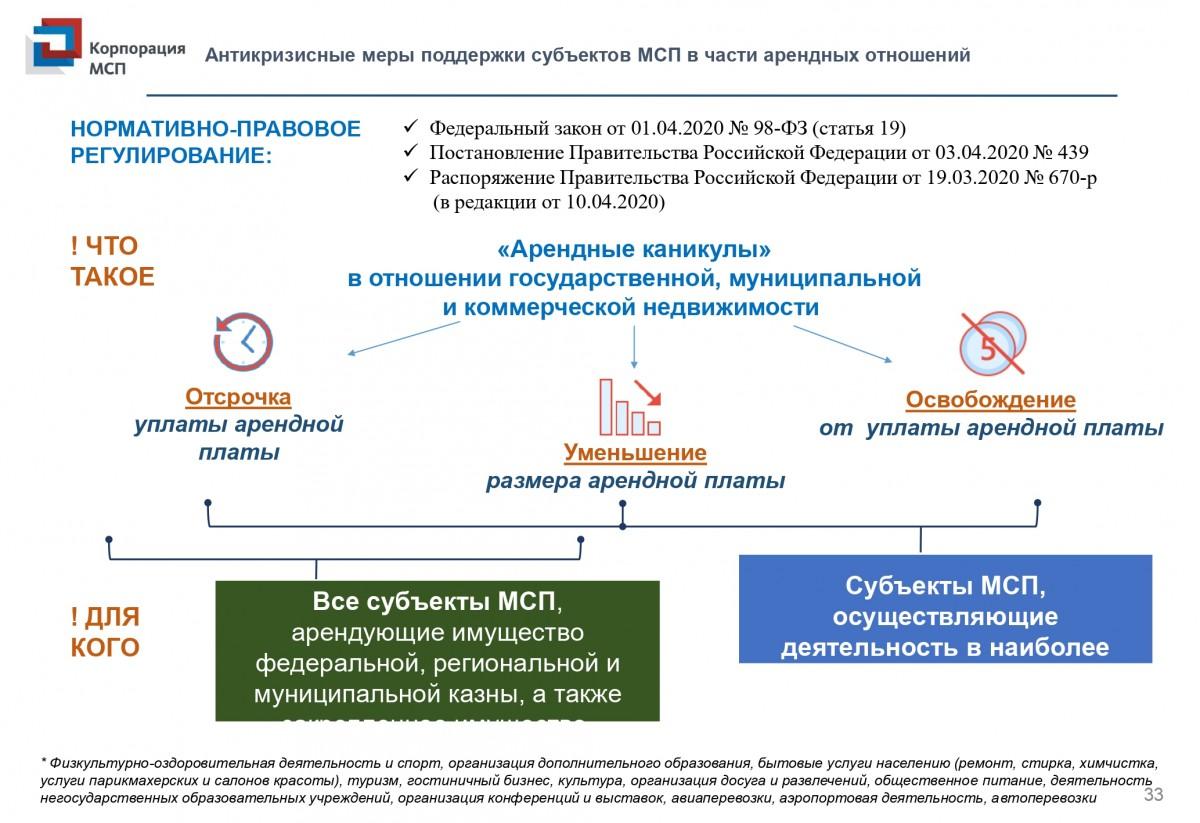 Антикризисные меры поддержки и АО «Корпорация «МСП» и АО «МСП Банк»