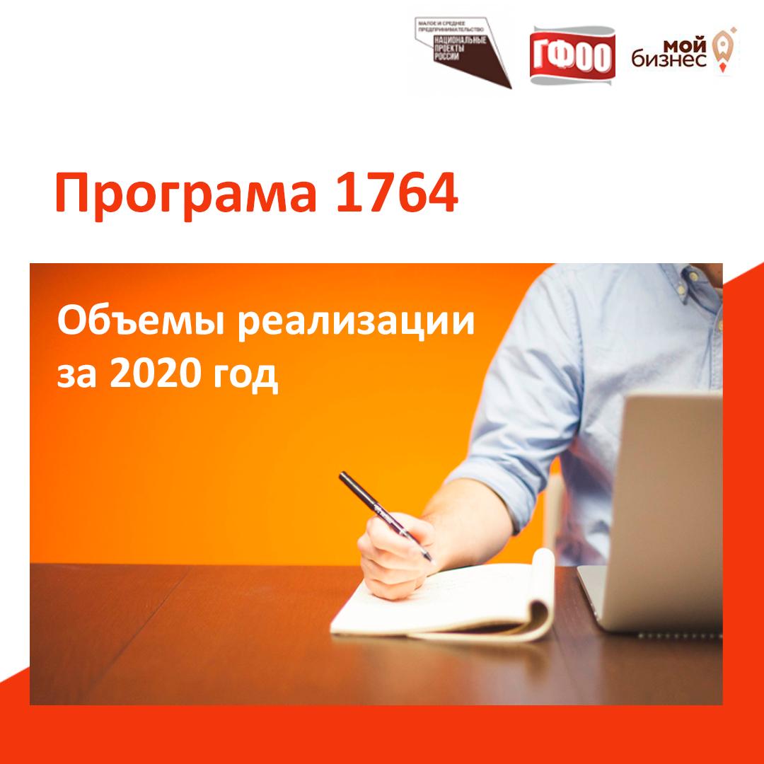 Объемы реализации 2020