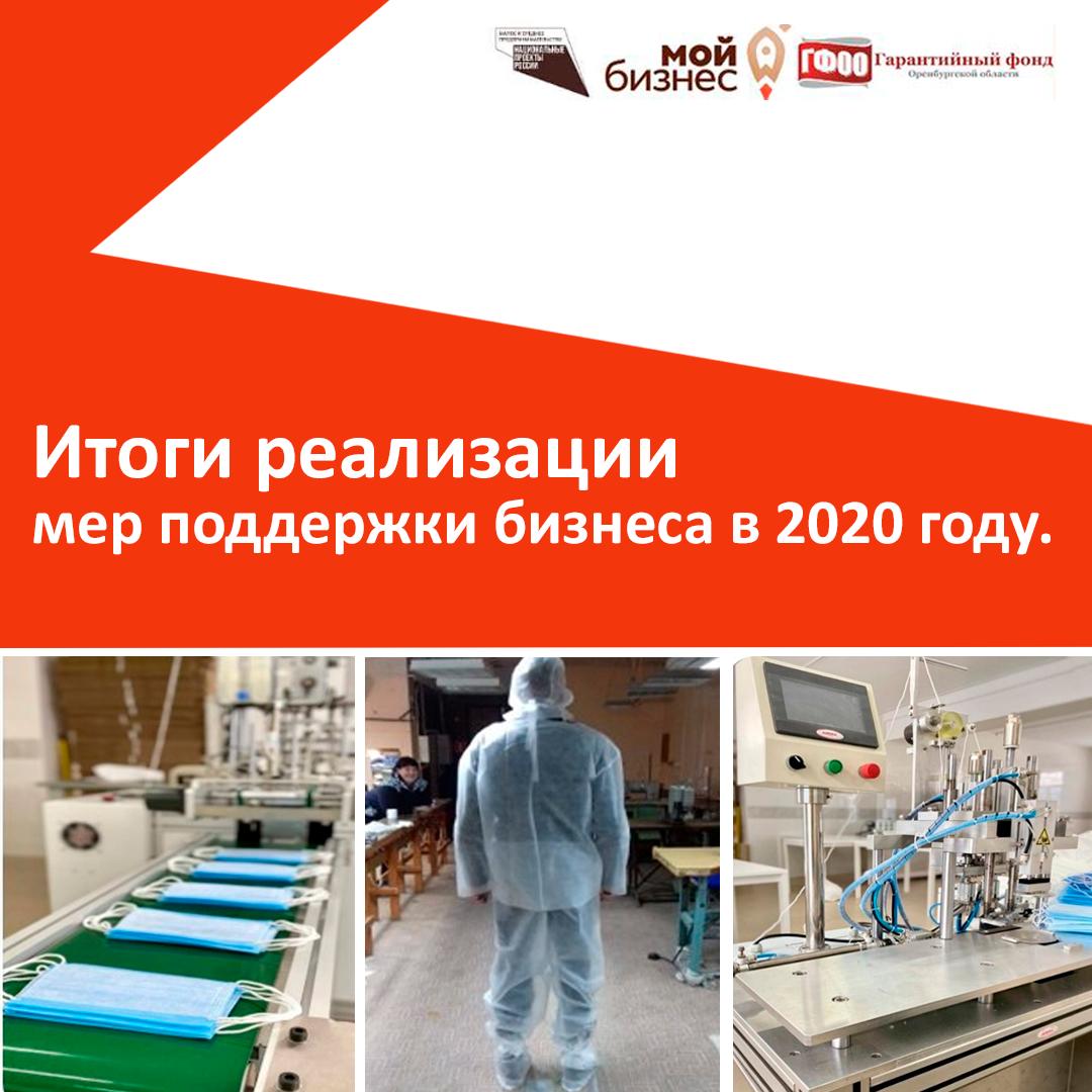 Итоги реализации мер поддержки бизнеса в 2020 году.