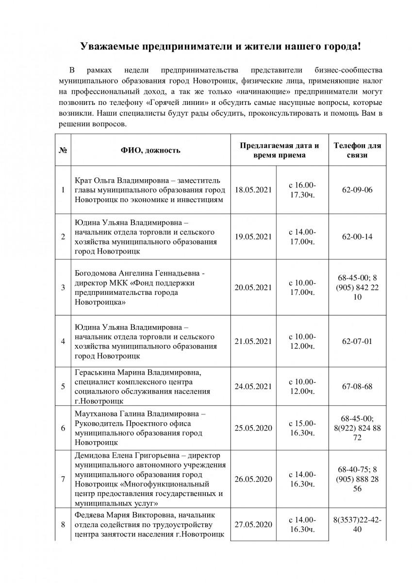 Горячая линия для Предпринимателей г. Новотроицка
