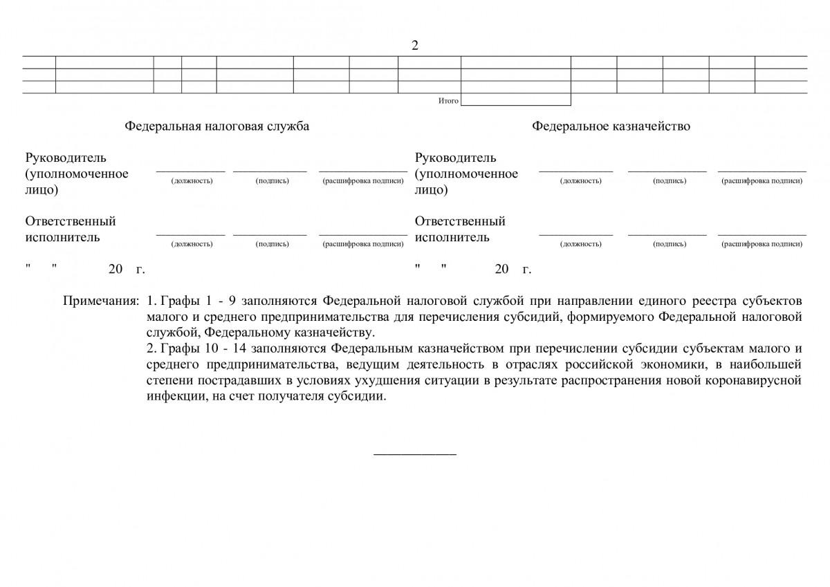 С 1 мая будет запущен специальный сервис для выплаты субсидий МСБ